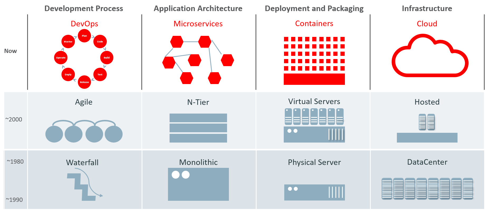 Oracle Revealed The Oracle Linux Cloud Native Environment
