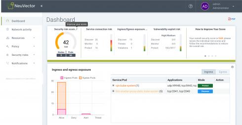 ITOps Times news digest: NeuVector extends AWS integrations