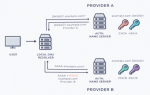 DNSSEC diagram