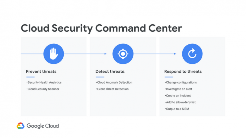 Cloud Security Scanner Command Center