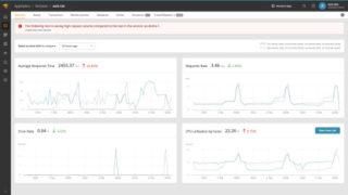 SolarWinds AppOptics dashboard