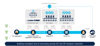 Cisco ACI 5.0 Integration with Segment Routing