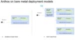 Anthos on bare metal deployment models